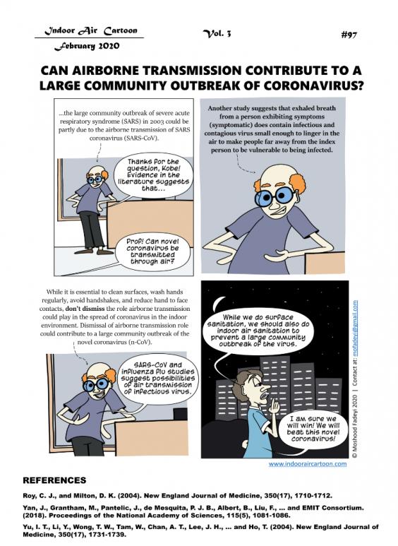 A transmissão aérea pode contribuir para um grande surto de coronavírus na comunidade?